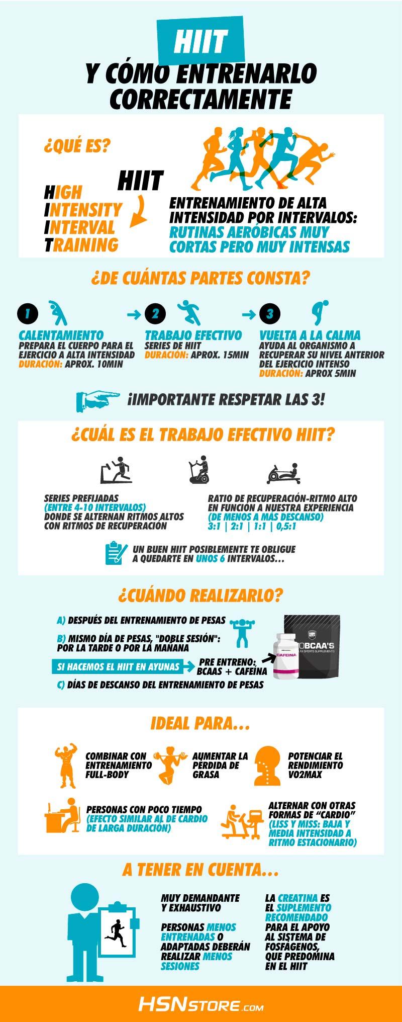 Circuito Hiit : Hiit qué es beneficios cómo ayuda a perder grasa rutinas para