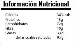 Información Nutricional del Trigo Sarraceno