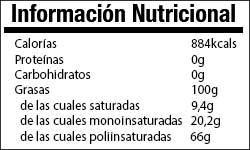 Información Nutricional Aceite de Lino