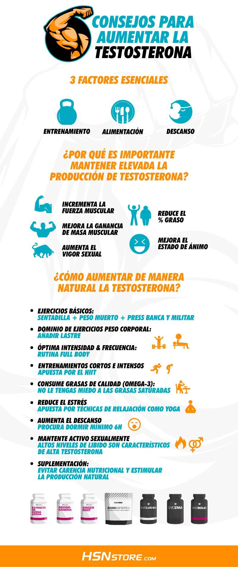 Aumentar la Testosterona de Manera Natural