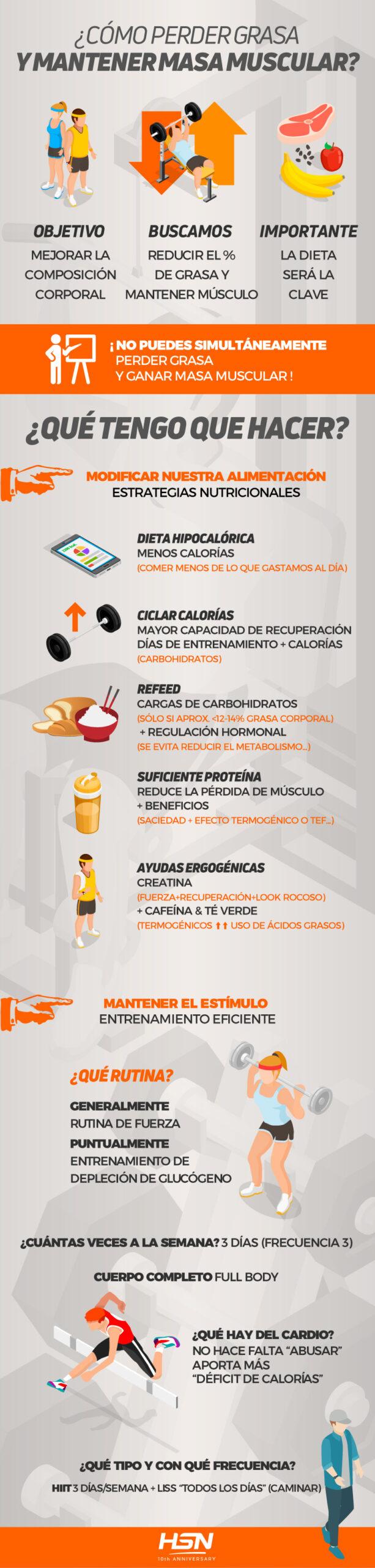 Cómo perder grasa y mantener músculo HSN