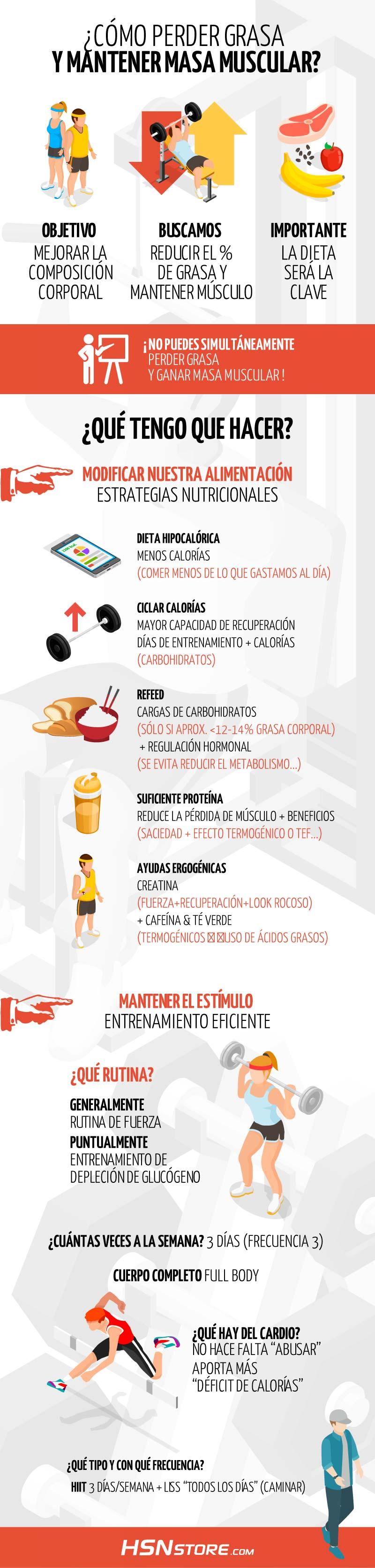 dieta para bajar panza sin perder masa muscular