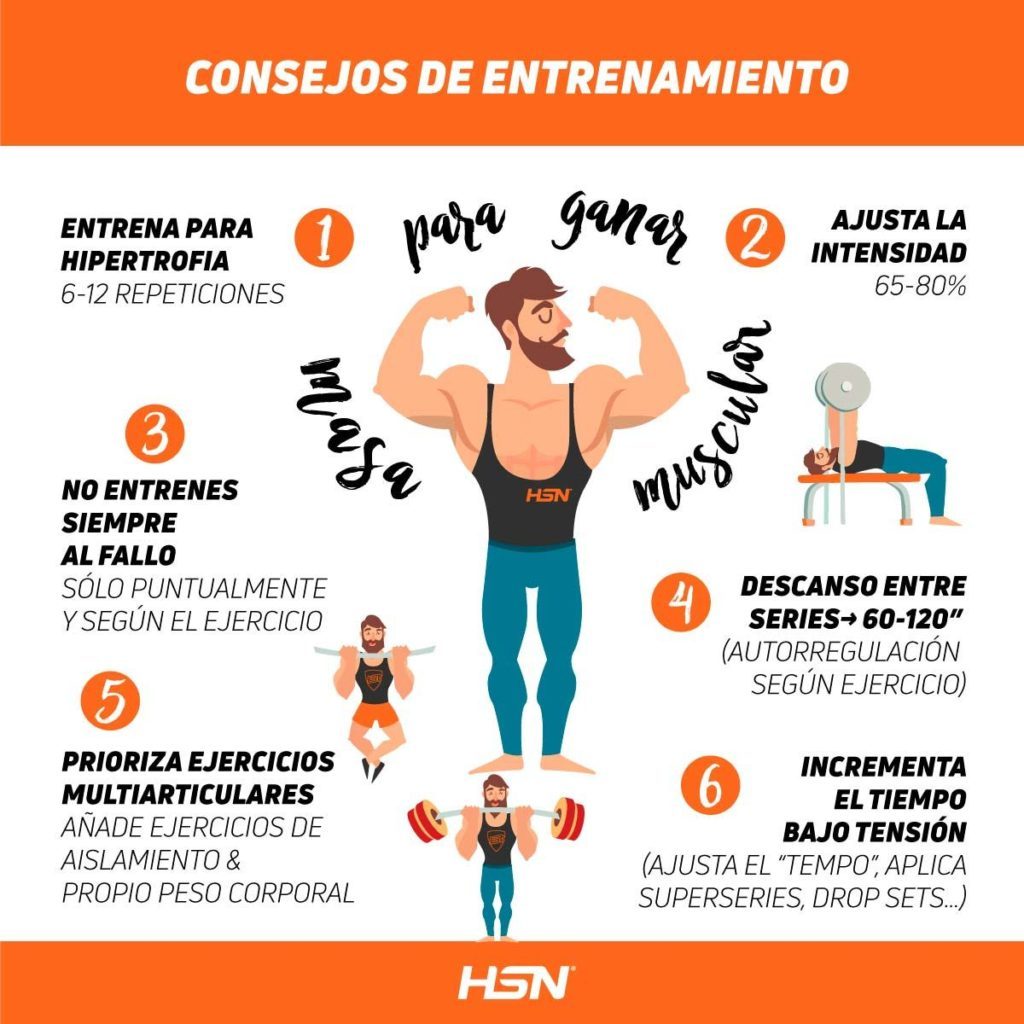 series y repeticiones para volumen
