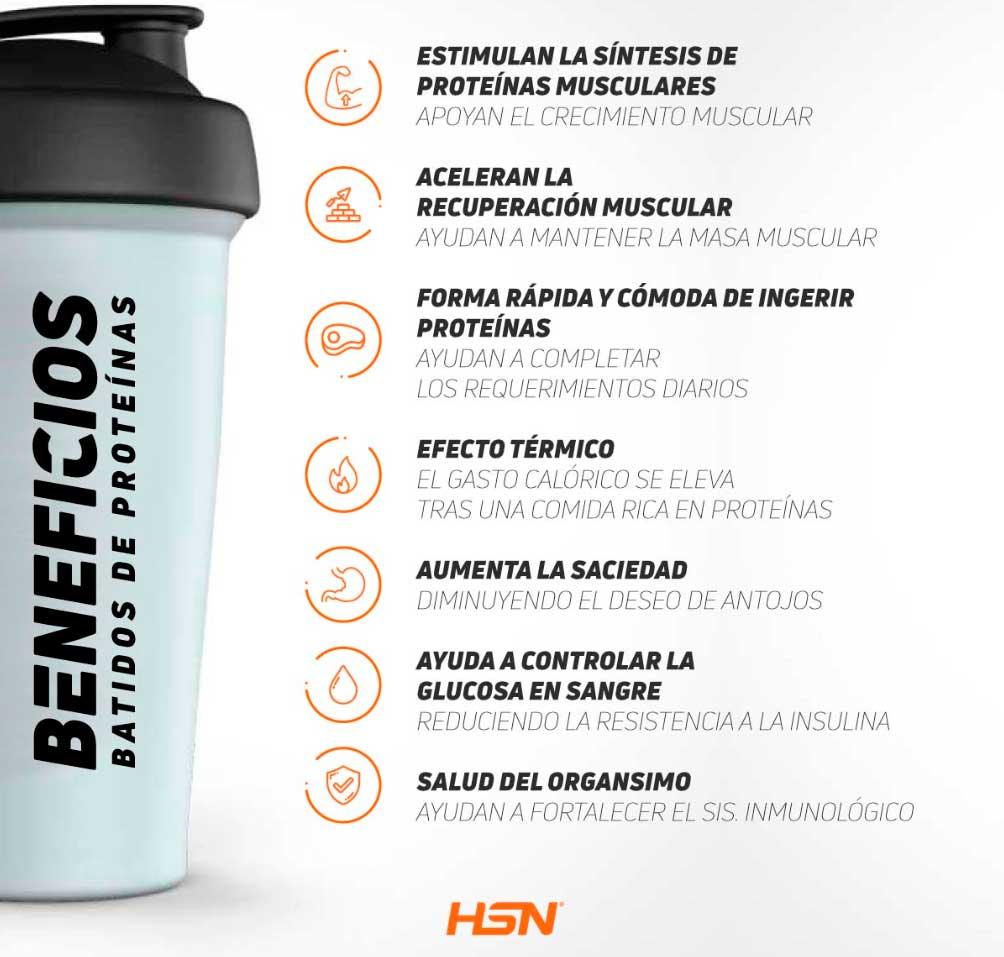 Beneficios Batidos Proteínas