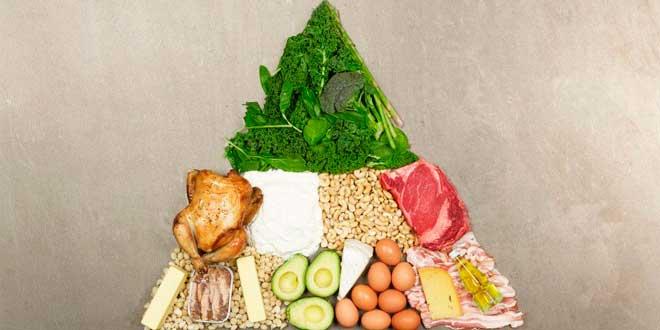 dieta alta en proteina y baja en grasa