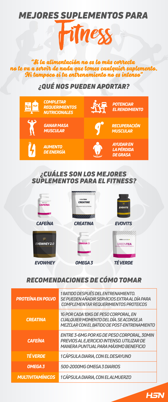 Los mejores suplementos para el Fitness