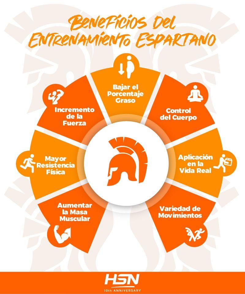 Beneficios del Entrenamiento Espartano