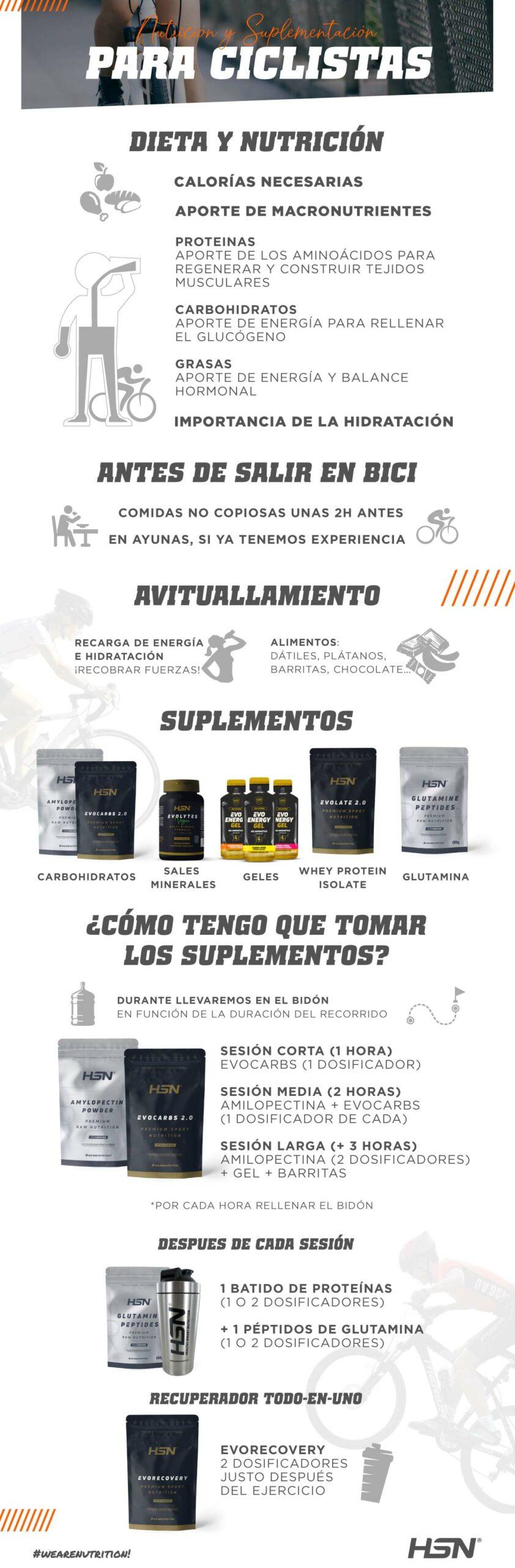 Nutrición y Suplementación Ciclismo HSN
