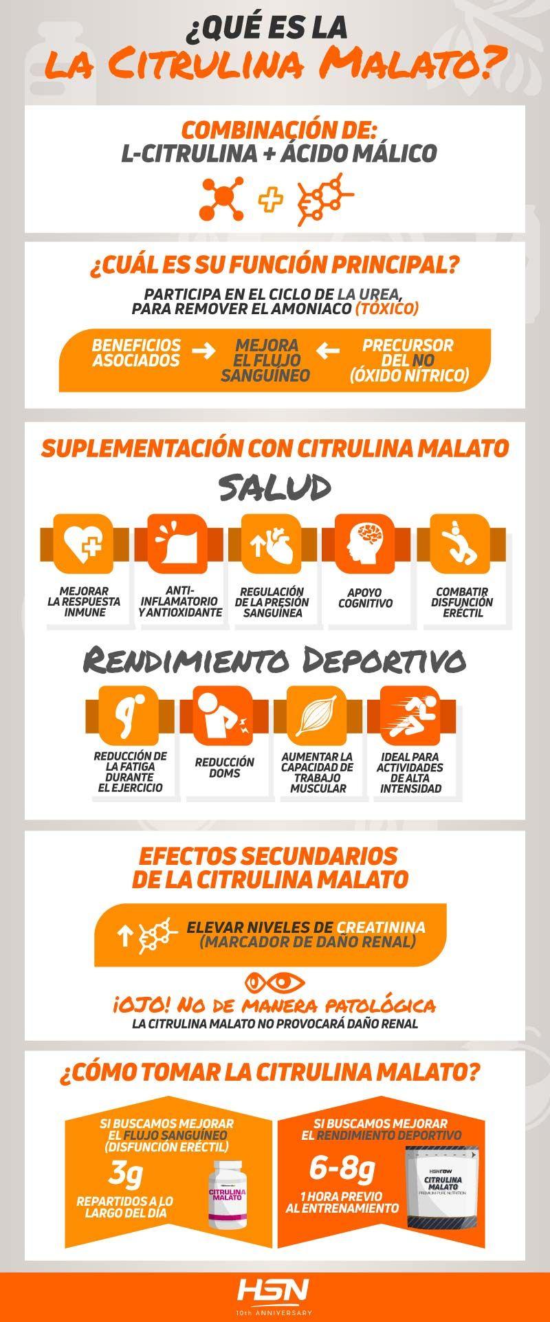 Citrulina Malato