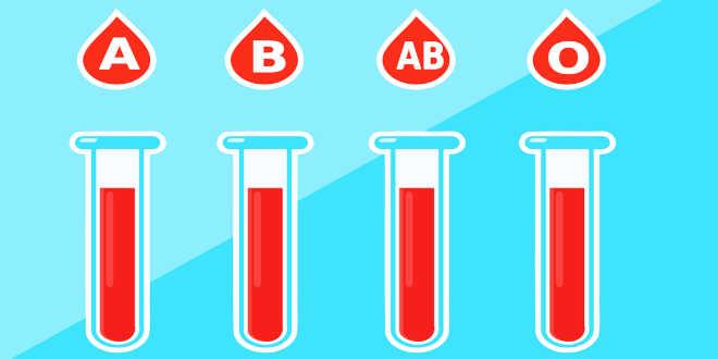 Sangre Vitamina B12