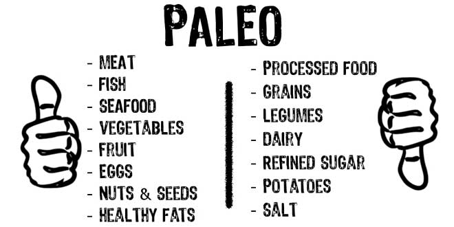 Lista alimentos paleo