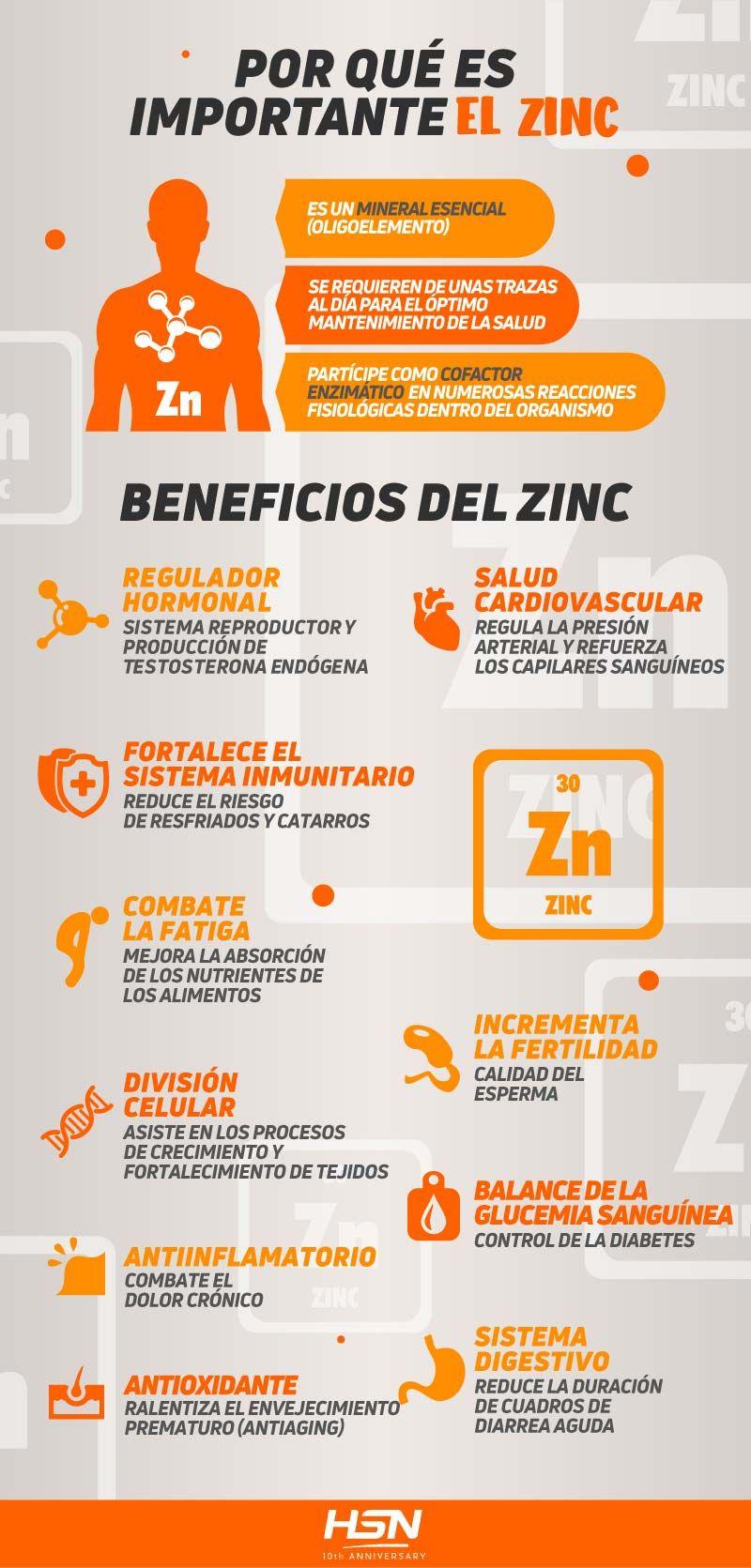 Importancia del Zinc