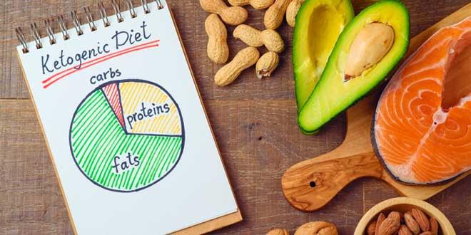 ¿La Dieta Cetogénica Funciona?