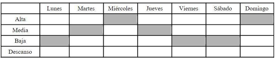 Tabla 17