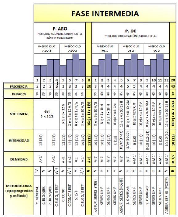 Tabla 21