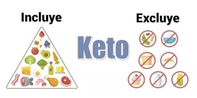 cual es la dieta cetosis