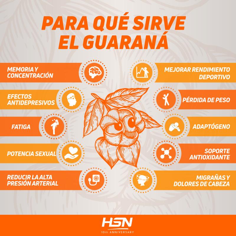 Guaraná HSN Infografía
