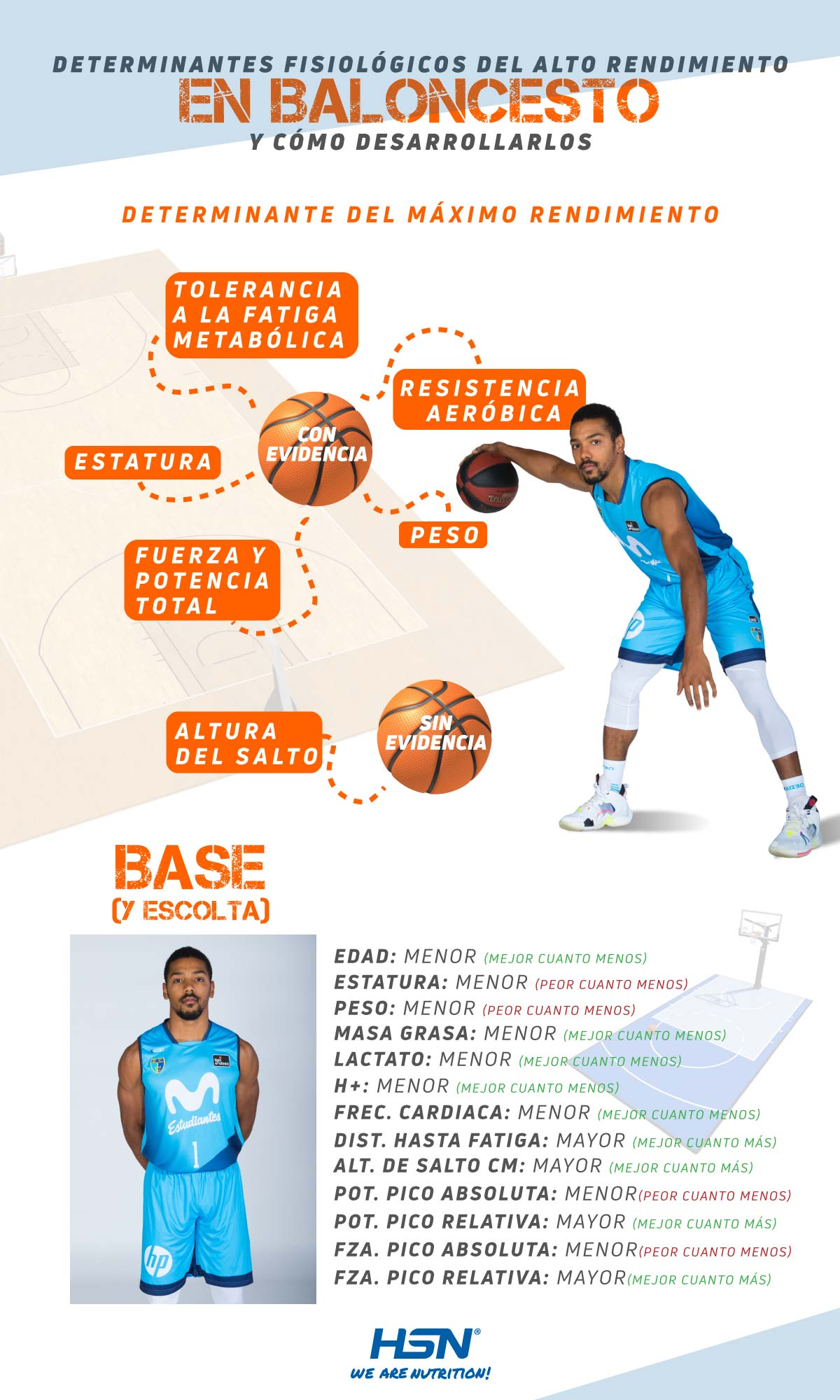Determinantes Fisiológicas Base Baloncesto