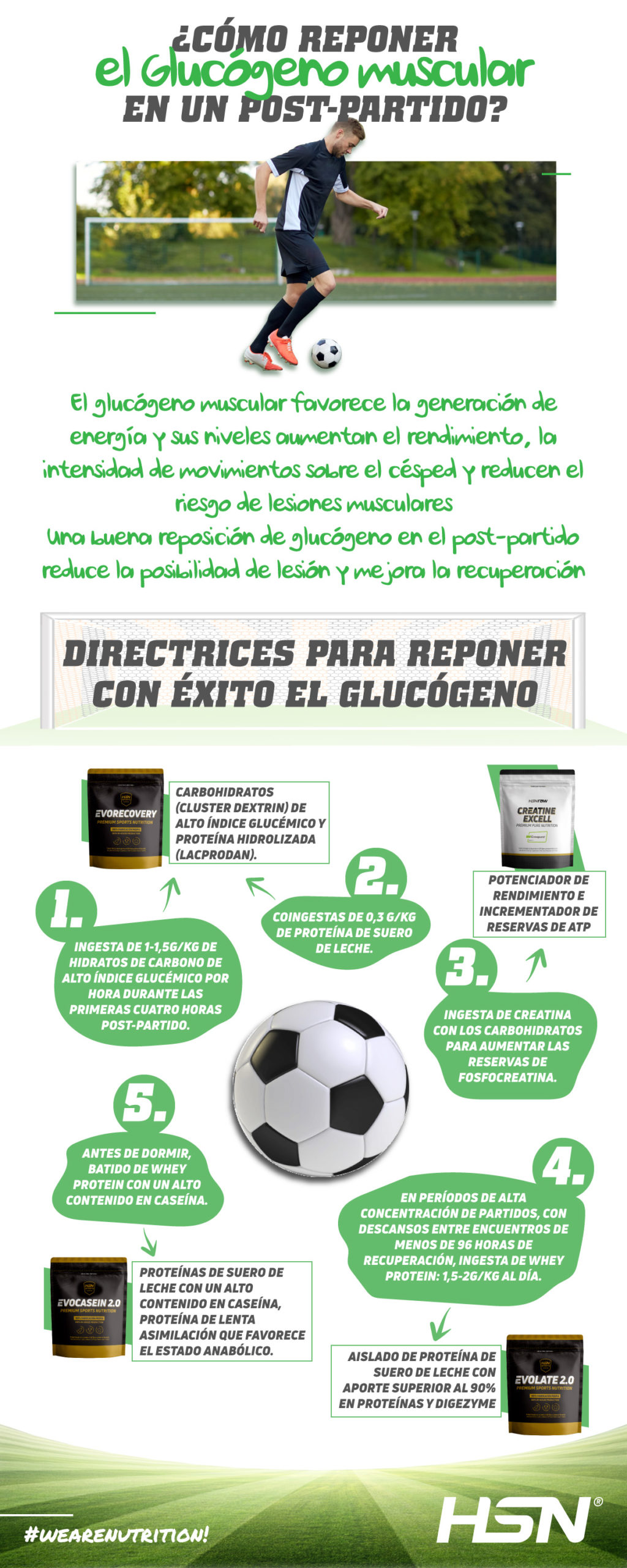 ¿Cómo reponer el glucógeno en fútbol post-partido?
