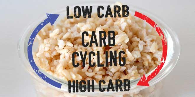 Ciclar calorias