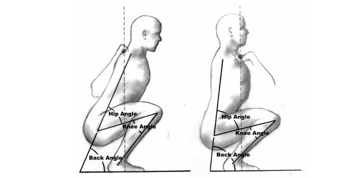 Agachamento traseiro vs agachamento frontal