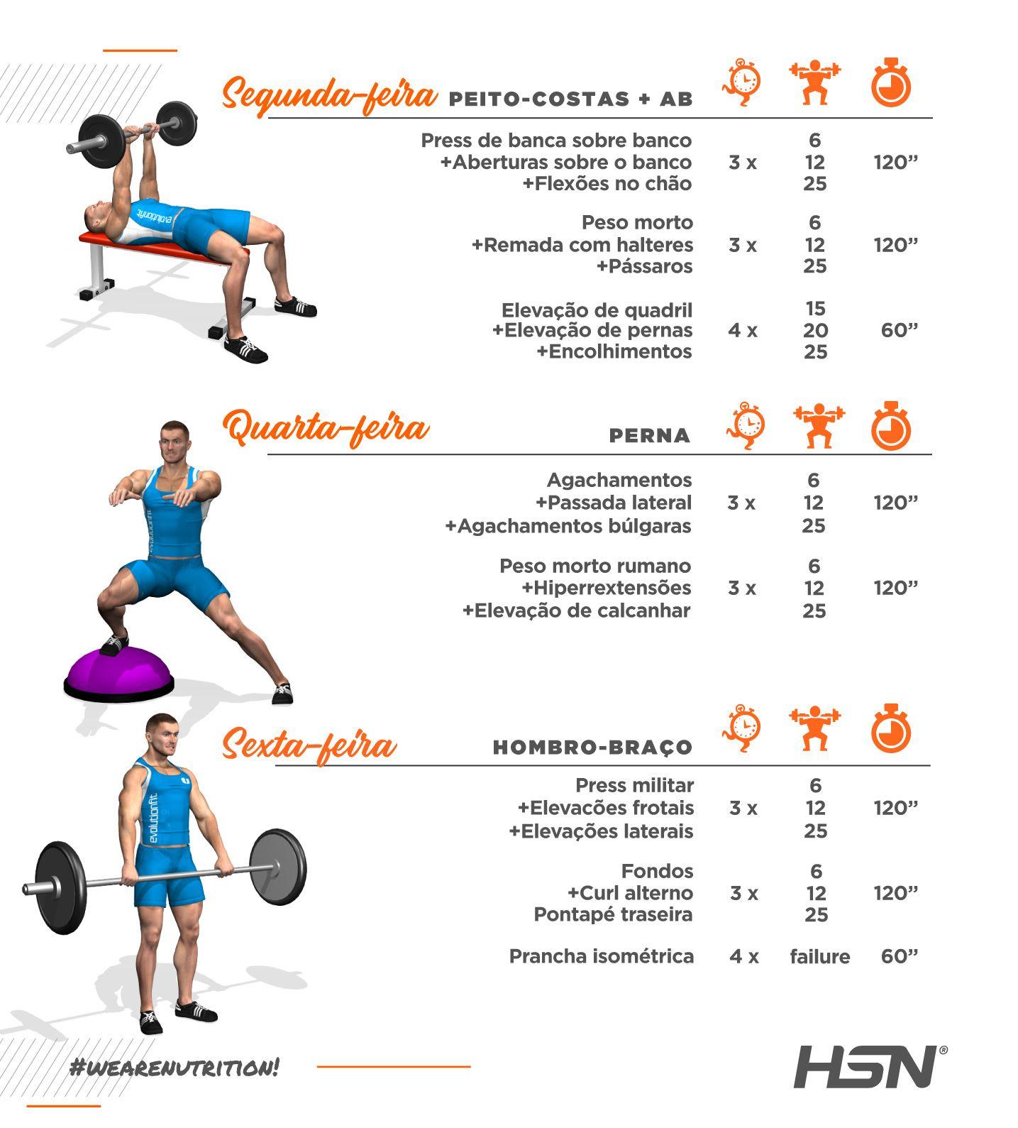 Infografia treino em casa com halteres mês 6