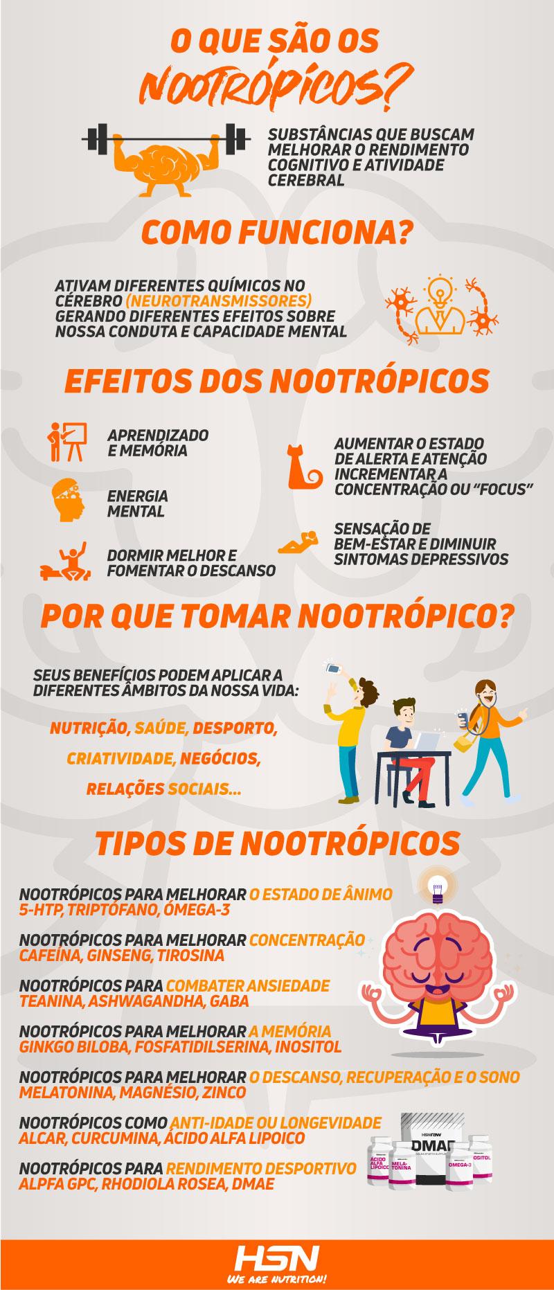 Info Nootrópicos