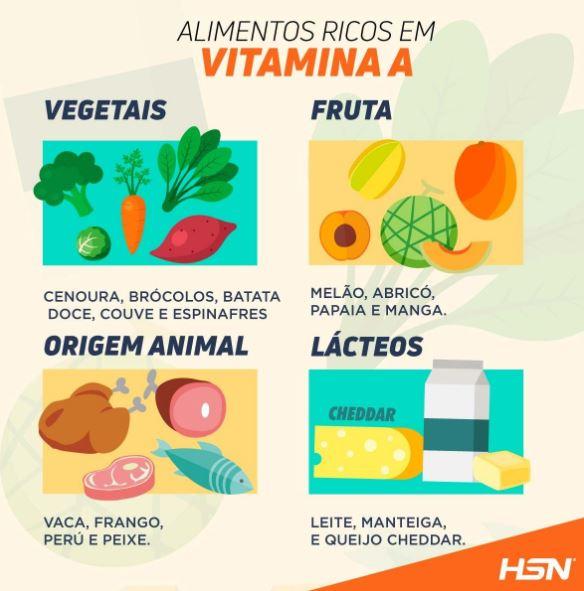 Alimentos ricos vitamina A