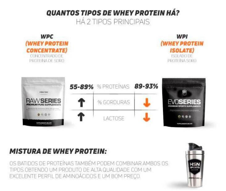 Quantos tipos de proteínas existem