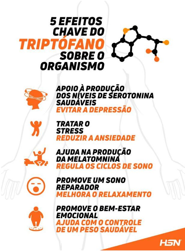 efeitos triptófano organismo