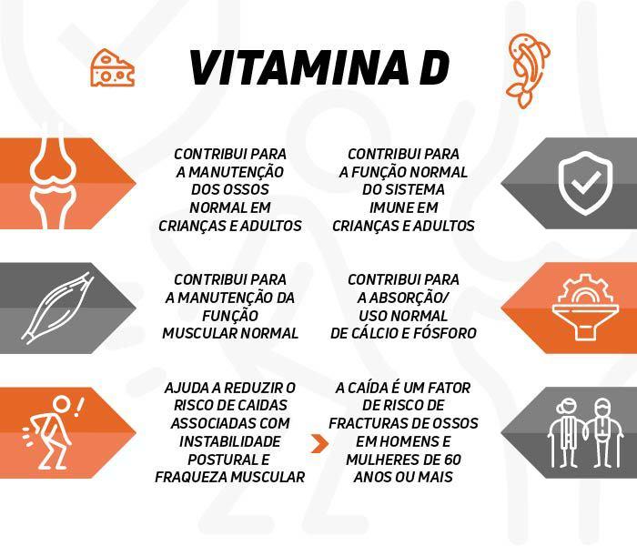 vitamina d pra que contribui