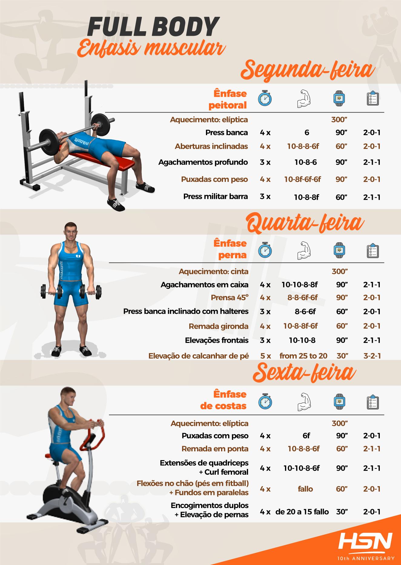 Full body enfasis muscular