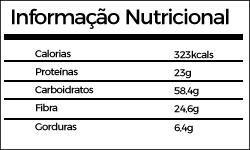 Info Nutricional FENO GREGO