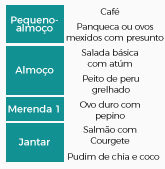 menu ceto