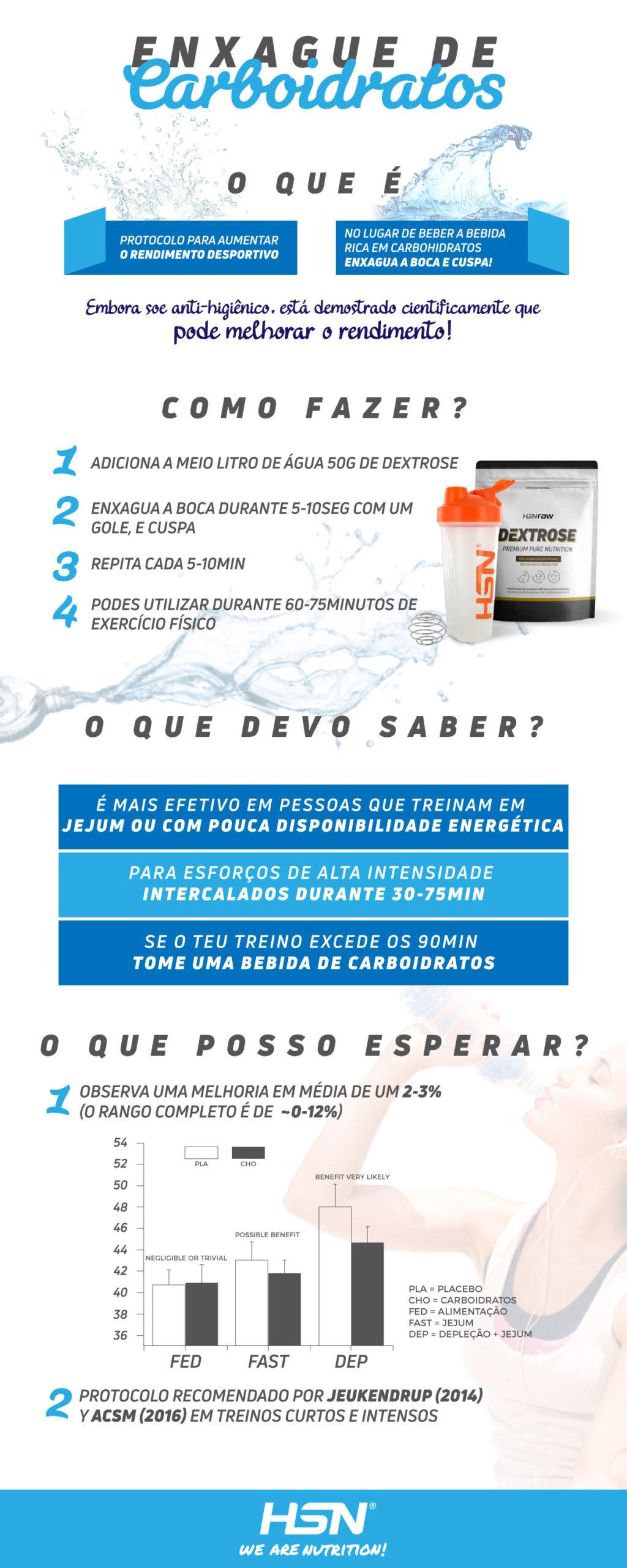 elexir hidratos de carbono