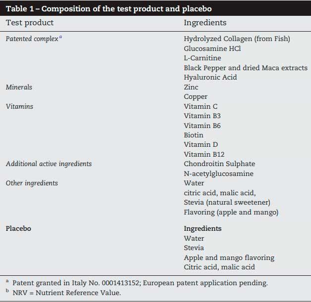 tabela colagénio glicina