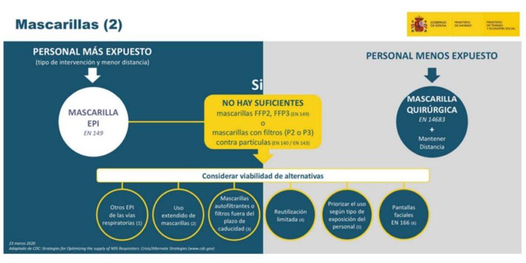 informação governo