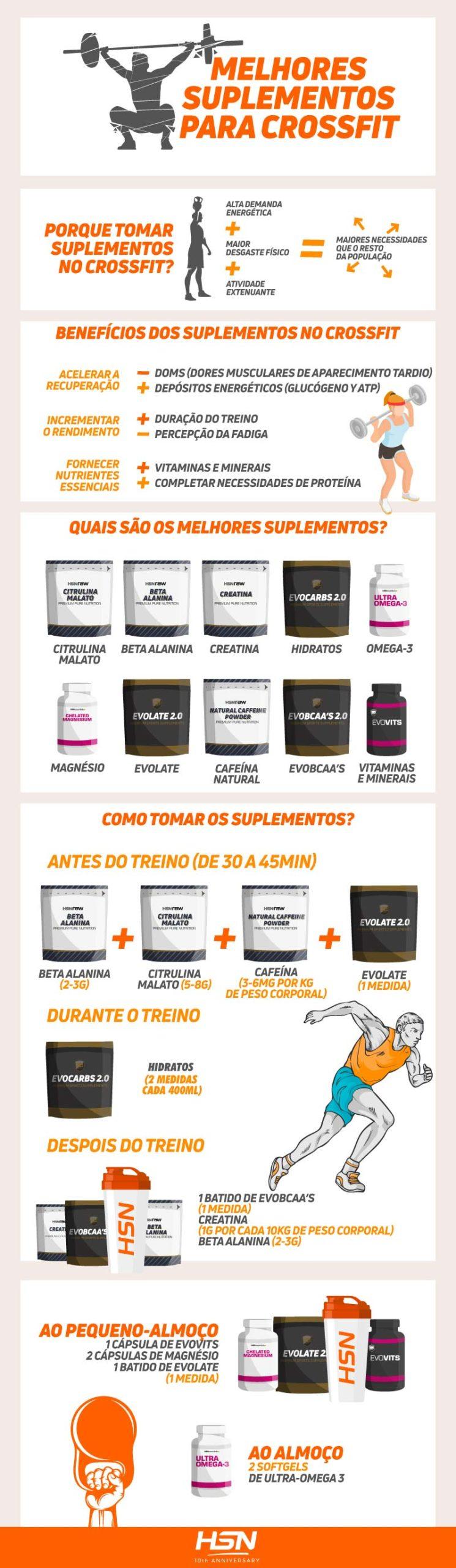 CrossFit HSN