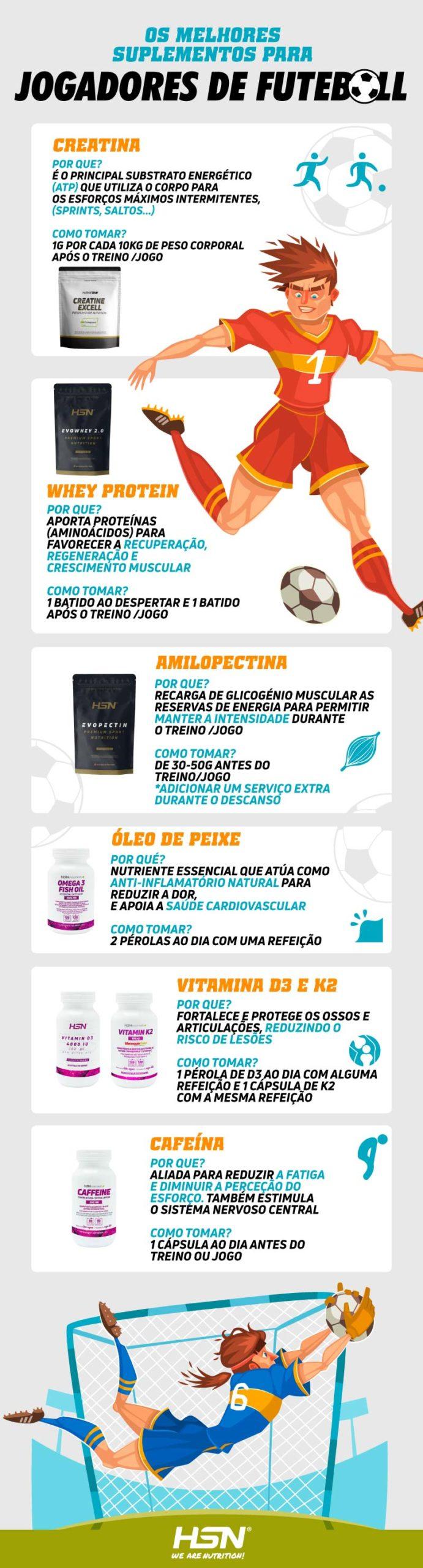 suplementos futebolistas