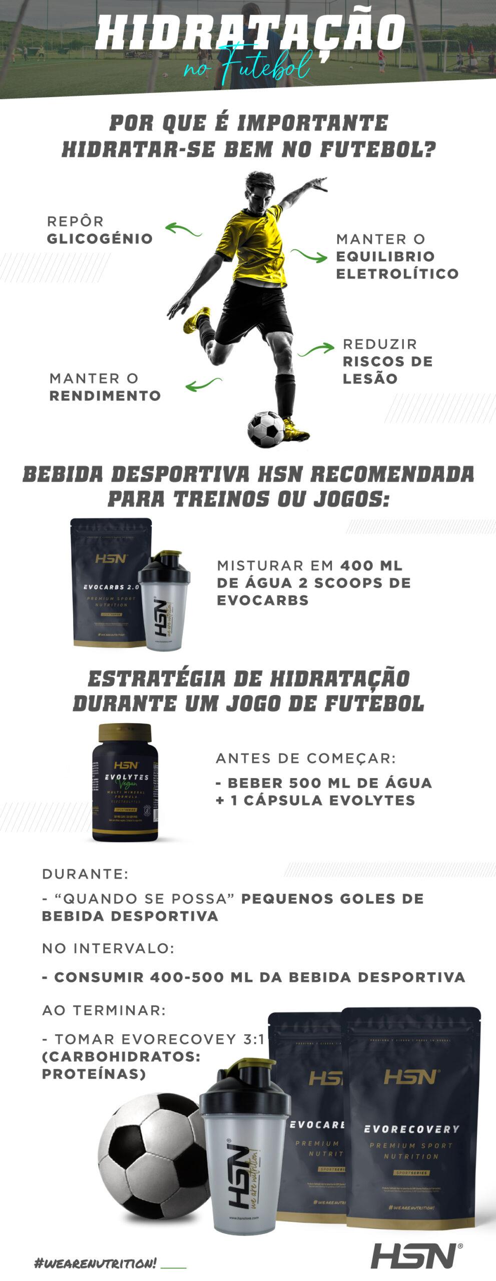 Hidratação no Futebol Info