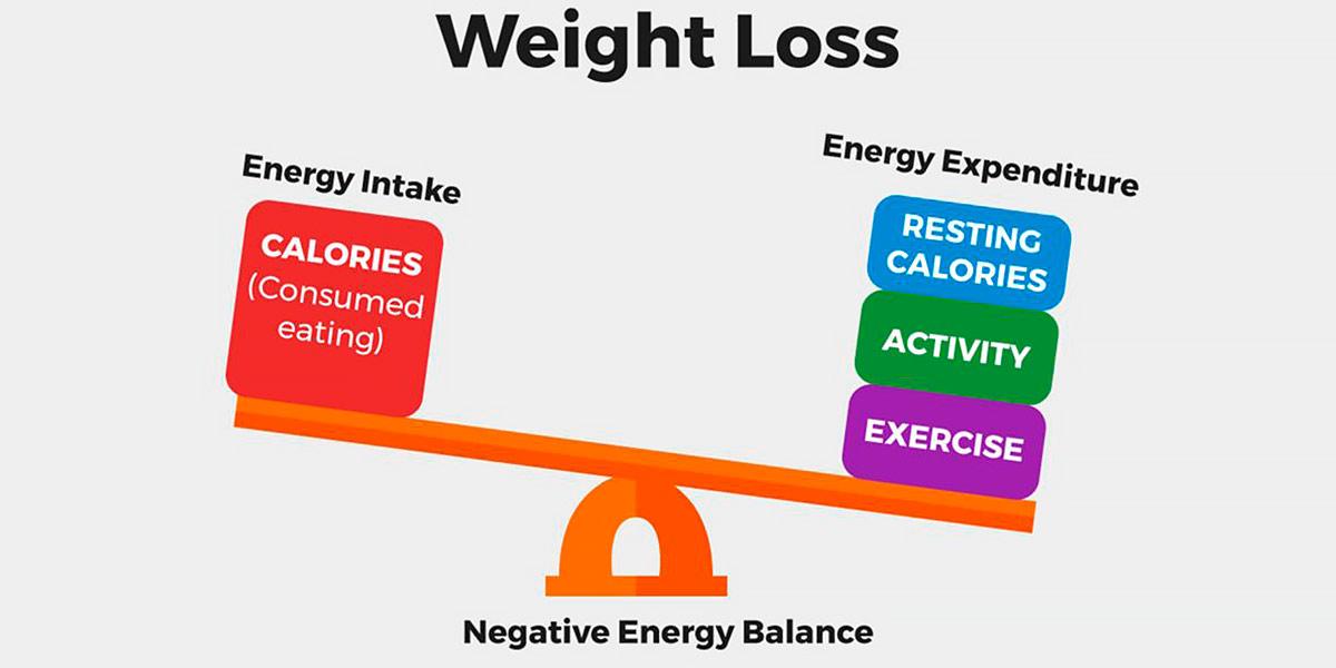Equilíbrio energético