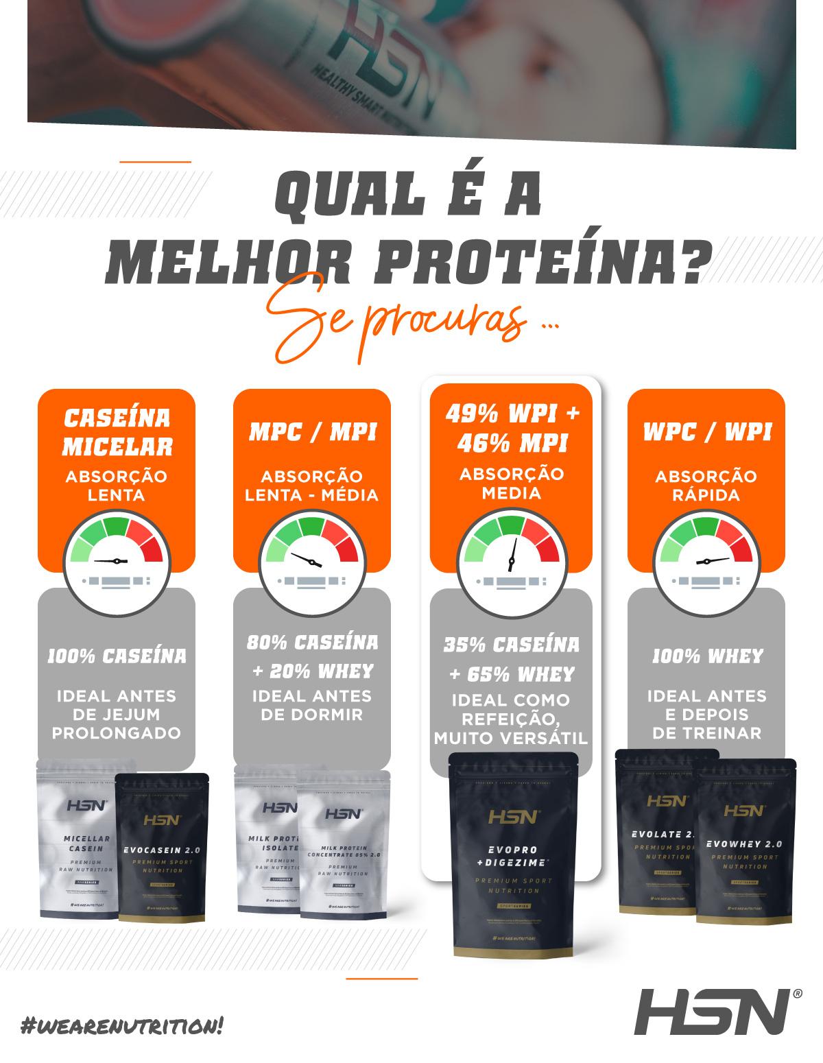 Melhor proteina info