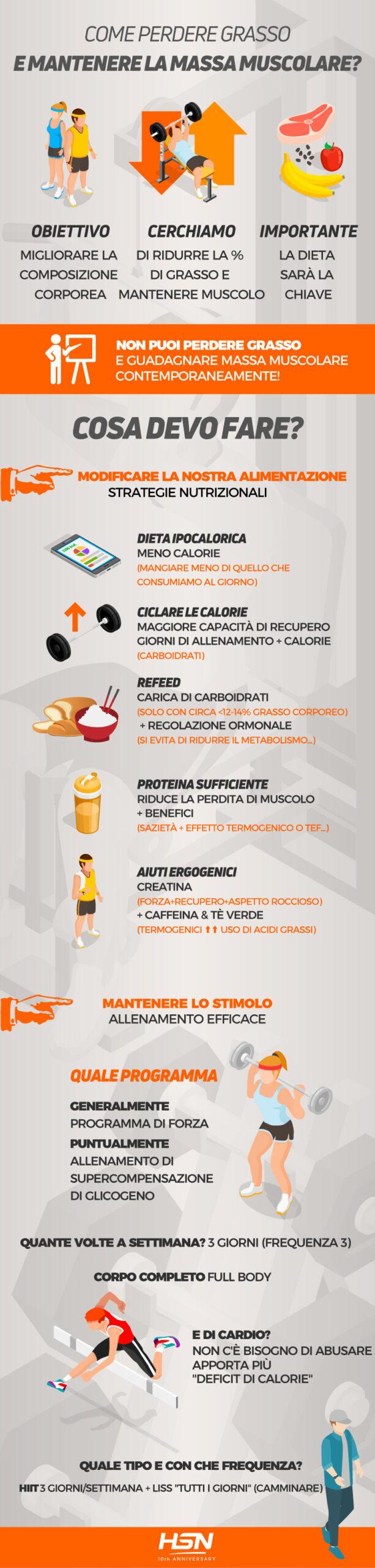 Perdere grasso