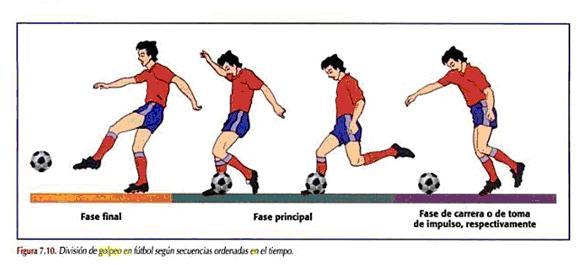 Tiro nel calcio