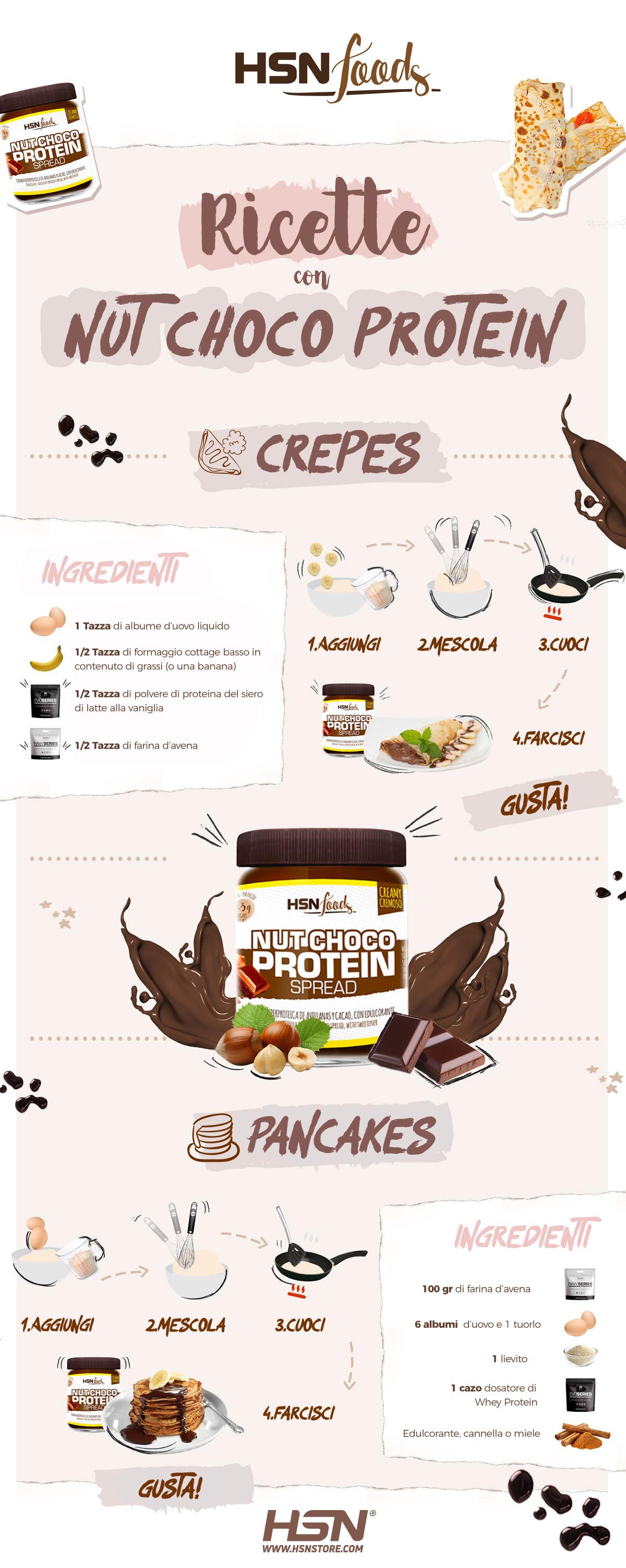 Ricette Nut Choco