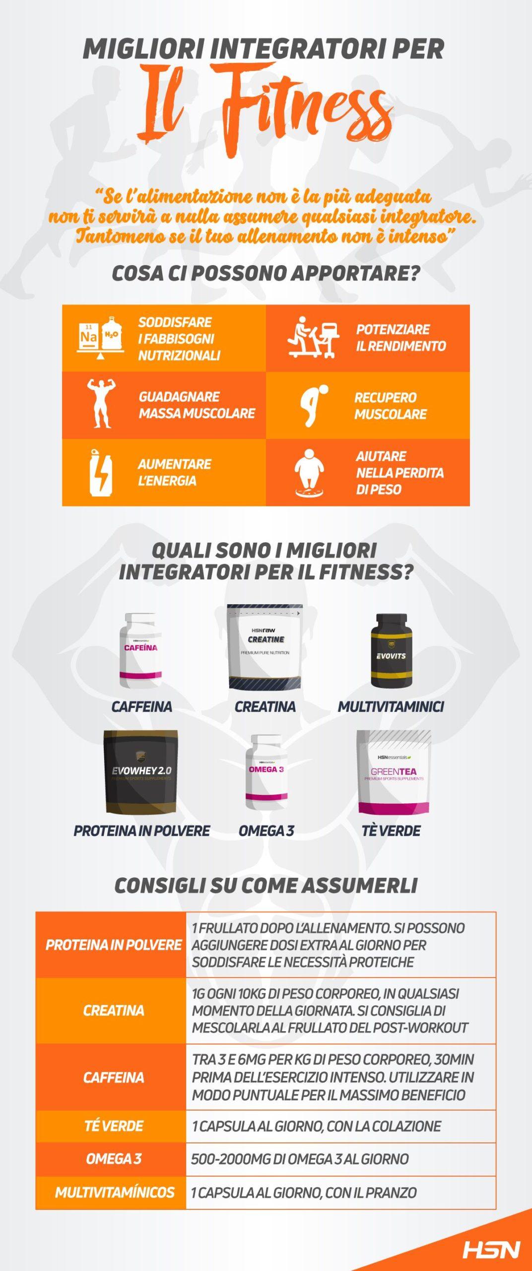 info-integratori-per-il-fitness