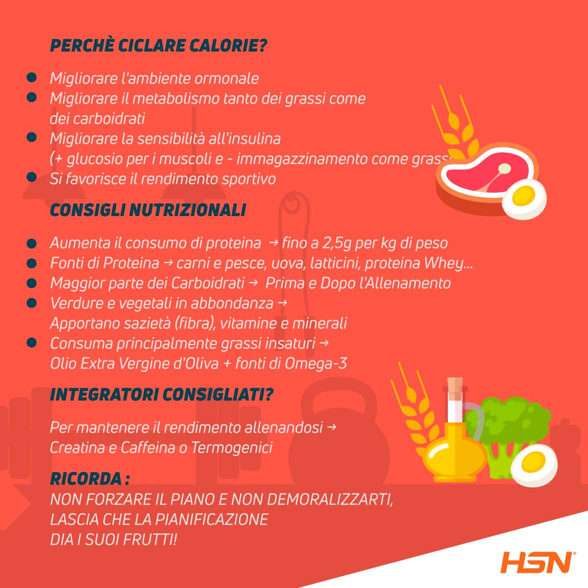 Consigli nutrizionali per la definizione