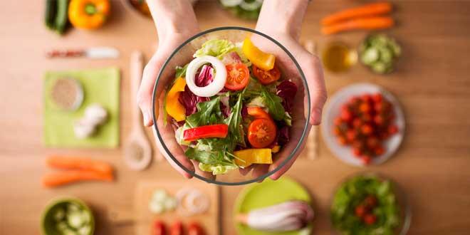 Mangiare di Meno per Perdere Peso