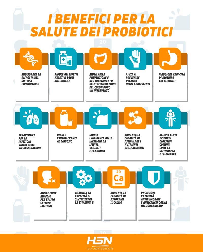 Riassunto dei benefici dei probiotici per la salute