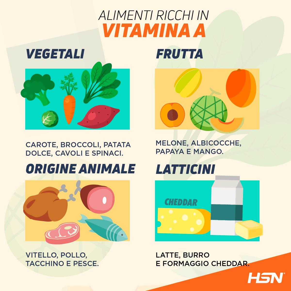 Categorie di alimenti ricchi in vitamina A